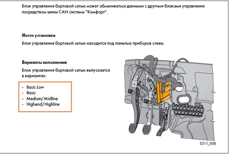 Где находится схема предохранителей на фольксваген т5